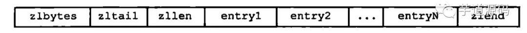 压缩列表组成示例--截图来自《Redis设计与实现》