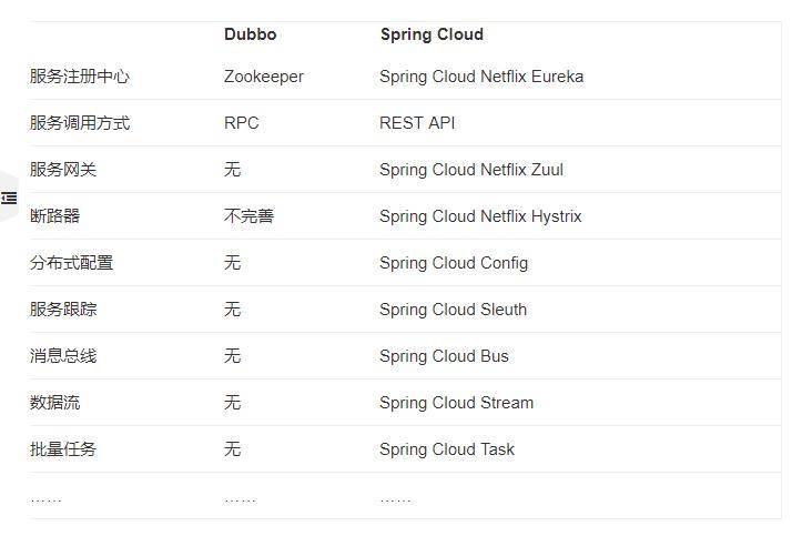 duobbo@Spring.png