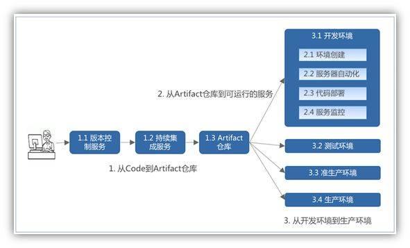 图 8,流程图