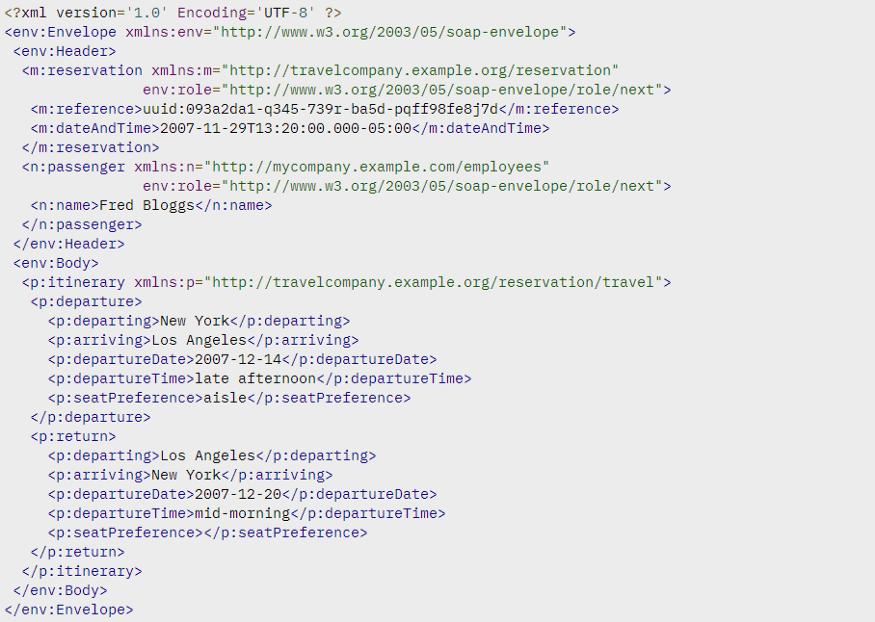 一个 SOAP 消息的例子,图源:IBM