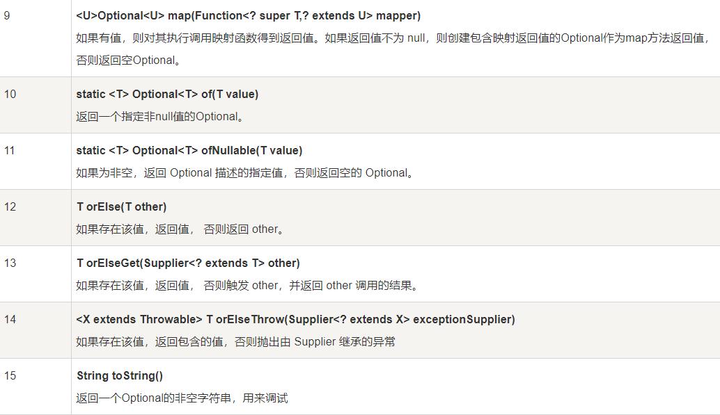 java8之Optional 判空,简化判空操作