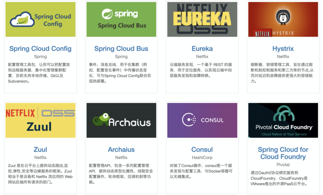 Spring Cloud架构的各个组件的原理分析
