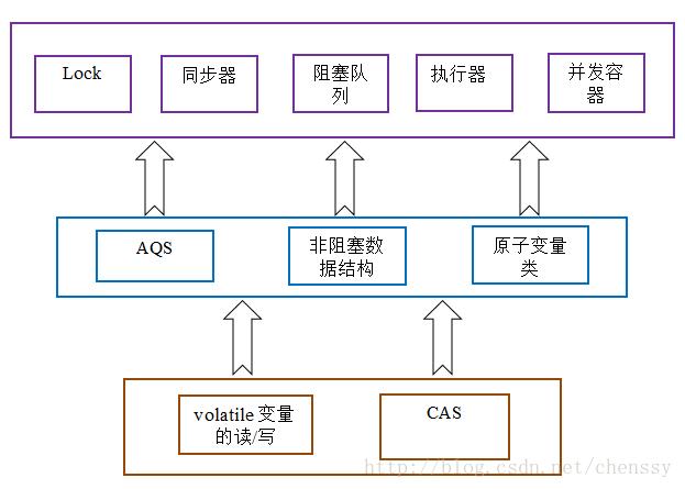 201703090001