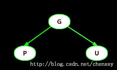 201705040004[4\]](https://static.iocoder.cn/e93819f2dcc3c912f5b4b74aee2ee32a.jpg)