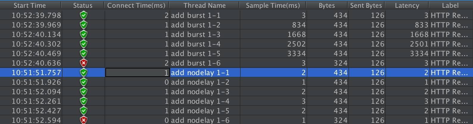 设置burst和nodela