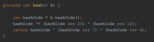 MyHashMap提供的hash函数